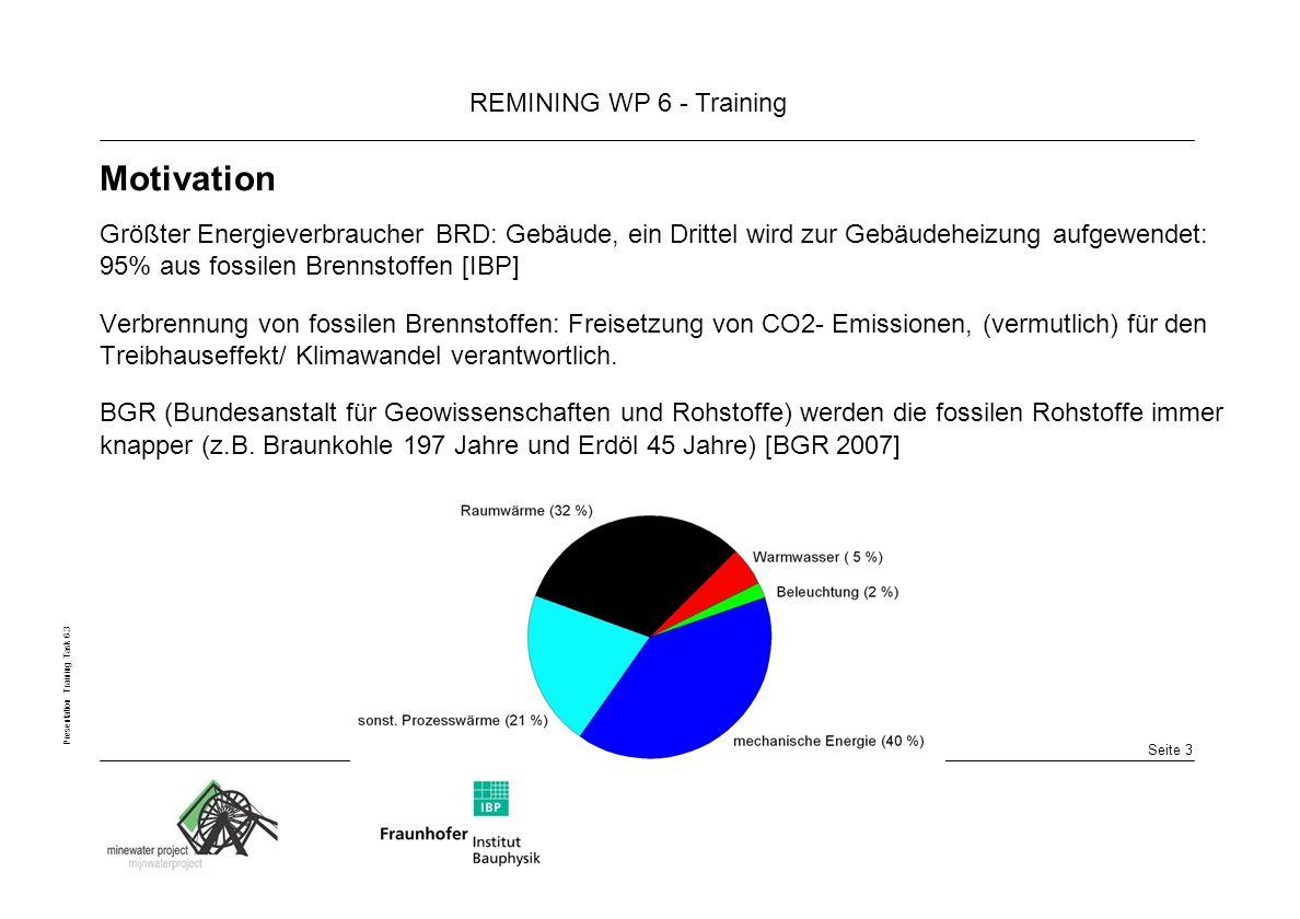 Motivation Größter Energieverbraucher BRD: Gebäude, ein Drittel wird zur Gebäudeheizung aufgewendet: 95% aus fossilen Brennstoffen [IBP]